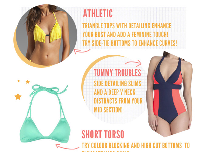 The Right Swim Suit For Your Body Type!